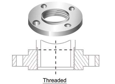 Stainless Steel Grade F316L Threaded Flanges